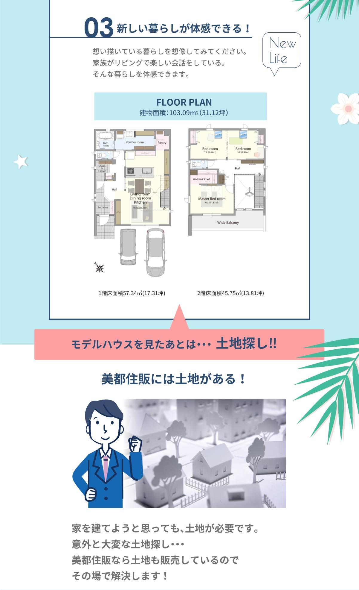 美都住販 等身大 モデルハウス 見学 03 新しい暮らしが体感できる! 想い描いている暮らしを想像してみてください。 家族がリビングで楽しい会話をしている。そんな暮らしを体感できます。 FLOOR PLAN 建物面積:103.09m2(31.12坪) 1階床面積57.34㎡(17.31坪) 2階床面積45.75㎡(13.81坪) モデルハウスを見たあとは・・・ 土地探し!! 美都住販には土地がある! 家を建てようと思っても、土地が必要です。意外と大変な土地探し・・・美都住販なら土地も販売しているのでその場で解決します!